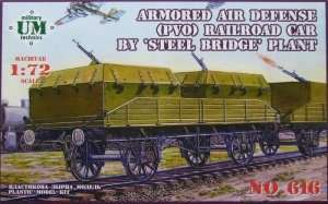 Armored Air Defense PVO Railroad Car in scale 1-72