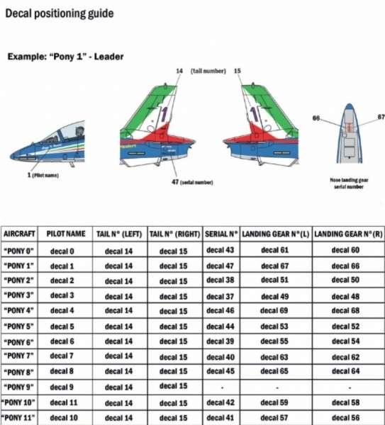 model-do-sklejania-aermacchi-mb-339a-pan-2018-livery-sklep-modelarski-modeledo-image_Italeri_1418_5