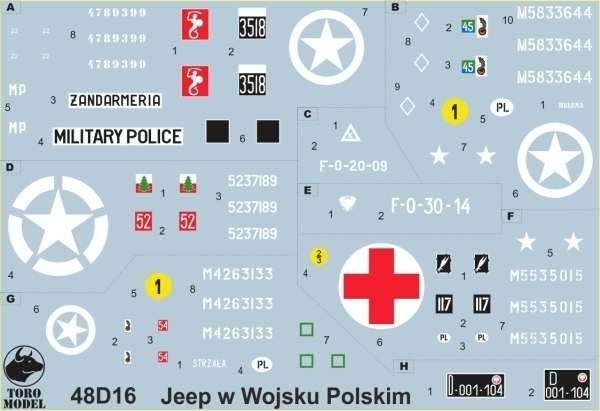 Kalkomania Willys Jeep w służbie polskiej, polska kalkomania do modeli w skali 1/48.