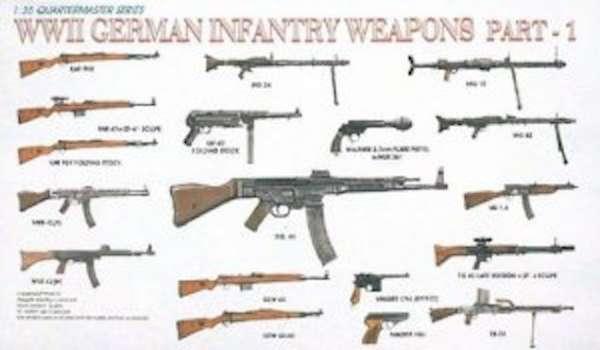 Broń niemieckiej piechoty z okresu II wojny światowej, plastikowa broń Dragon 3809 zestaw 1 w skali 1:35