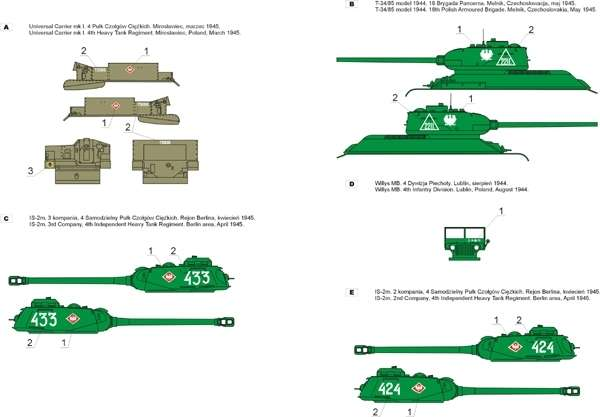 Polska kalkomania - Wojsko Polskie 1943-45 cz.2 skala 1-48
