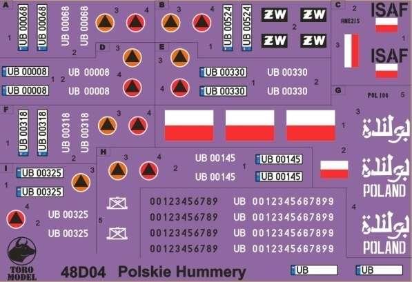 Kalkomania - HMMWV w Wojsku Polskim - skala 1:48, 48D04