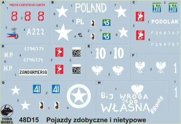 Kalkomania Pojazdy zdobyczne i nietypowe w Wojsku Polskim oraz w PSZ, polska kalkomania do modeli w skali 1/48.
