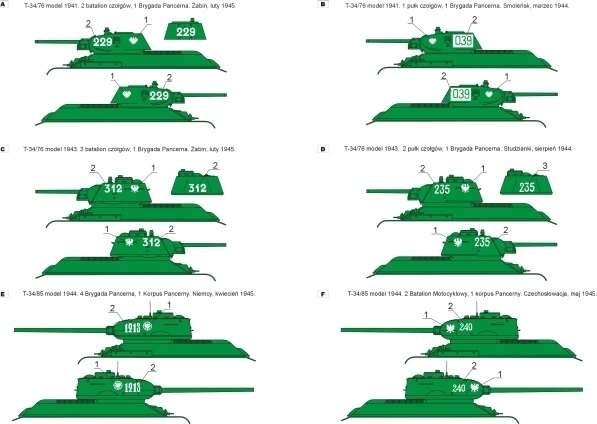 48D03 Polska kalkomania - T-34 w Wojsku Polskim 1943-45 - 1/48