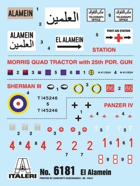 Battle Set El ALamein The Railway Station Italeri 6181 zestaw modelarski do sklejania image_1_ita6181_o