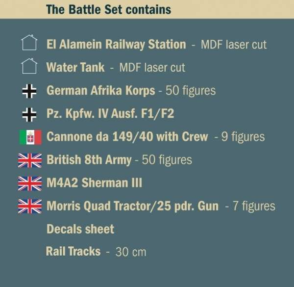 Battle Set El ALamein The Railway Station Italeri 6181 zestaw modelarski do sklejania image_1_ita6181_n