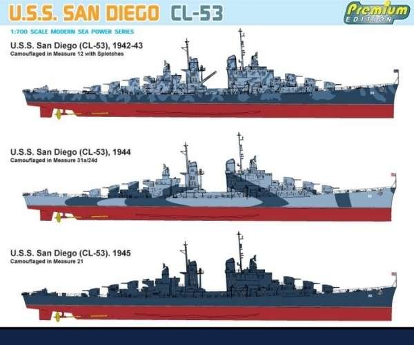 Dragon 7052 U.S.S. San Diego CL-53
