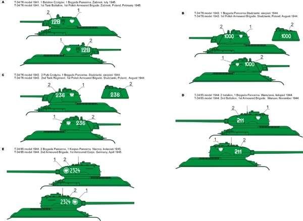 Polska kalkomania - Czołgi T-34 w WP 1943-45 cz.2  skala 1-48