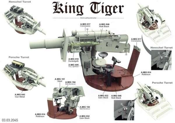 Model Takom 2073 w skali 1:35 - image b - King Tiger Henschel Turret w / interior