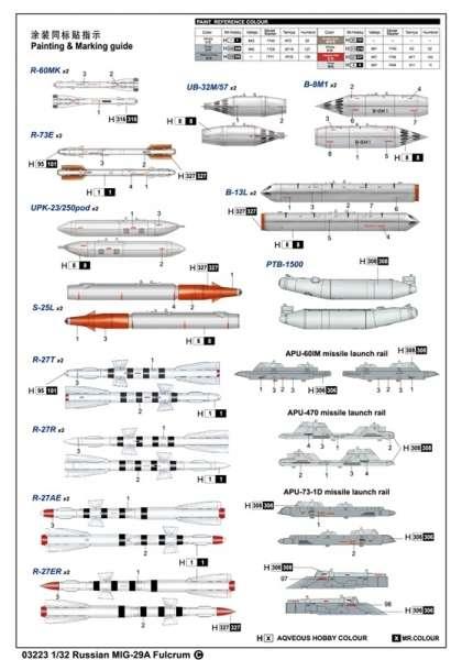 Model myśliwca MiG-29A Fulcrum w skali 1:32 do sklejania, Trumpeter_03223_image_5