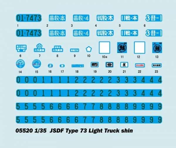 Trumpeter 05520 JGSDF type 73 Light Truck