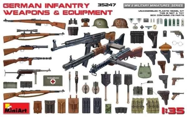 Zestaw dodatków - broń i ekwipunek żołnierzy niemieckich z okresu II wojny światowej , MiniArt 35247 w skali 1:35
